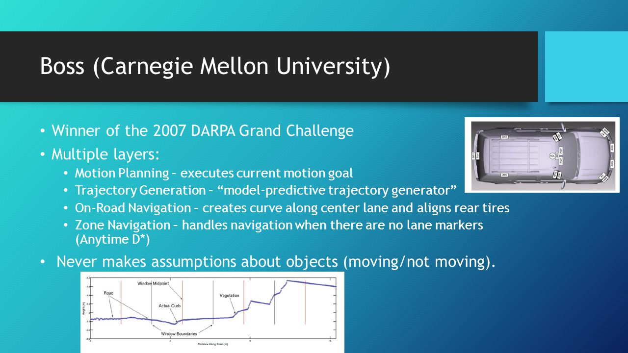 Boss (Carnegie Mellon University) Winner of the 2007 DARPA Grand Challenge Multiple layers: Motion Planning – executes current motion goal Trajectory