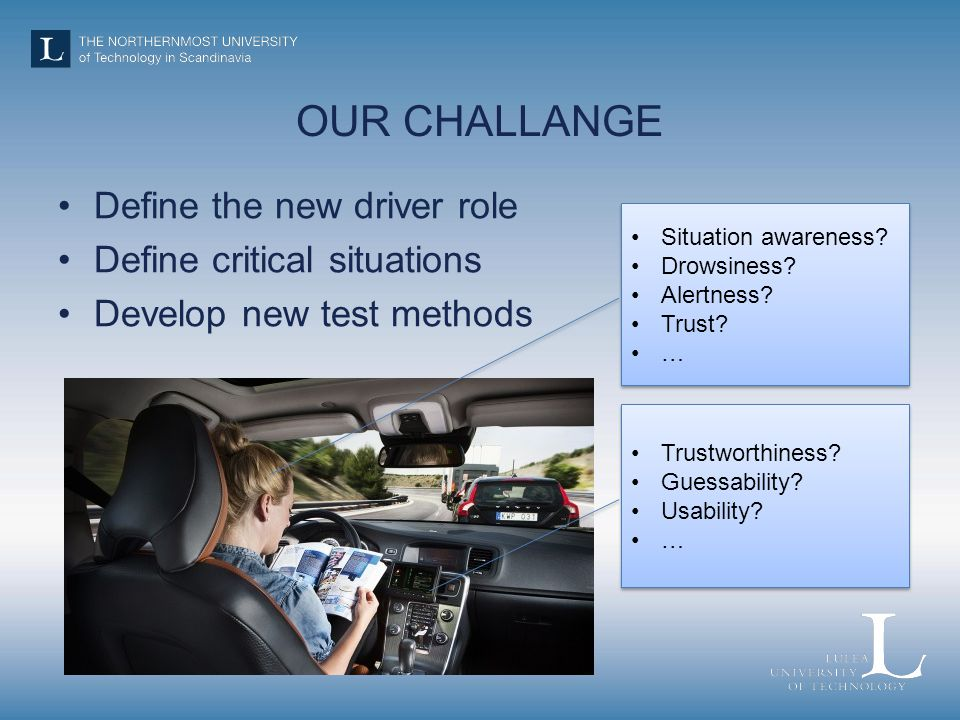 OUR CHALLANGE Define the new driver role Define critical situations Develop new test methods Situation awareness? Drowsiness? Alertness? Trust? … Situ