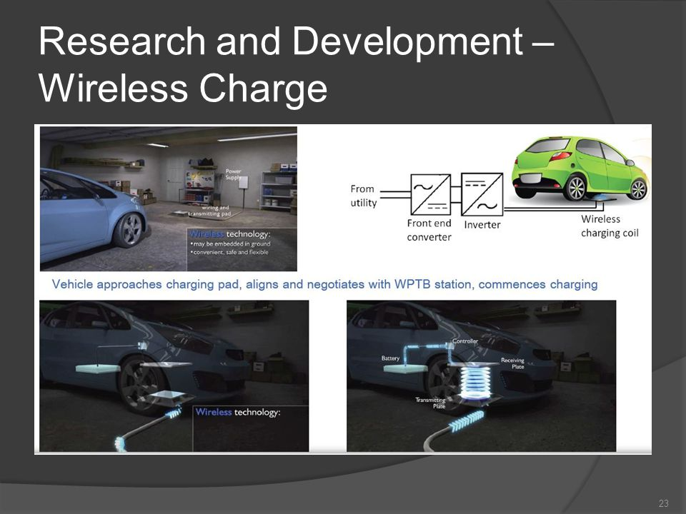 Research and Development – Wireless Charge 23