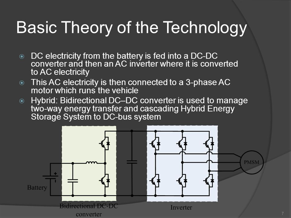 Basic Theory of the Technology DC electricity from the battery is fed into a DC-DC converter and then an AC inverter where it is converted to AC electricity This AC electricity is then connected to a 3-phase AC motor which runs the vehicle Hybrid: Bidirectional DC–DC converter is used to manage two-way energy transfer and cascading Hybrid Energy Storage System to DC-bus system 7