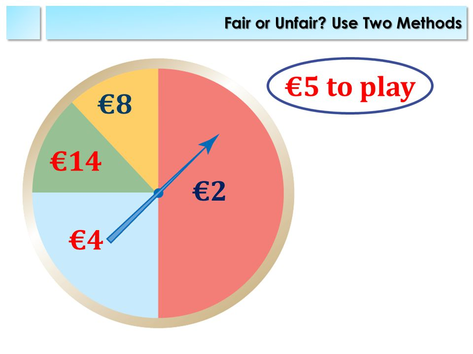 Fair or Unfair Use Two Methods