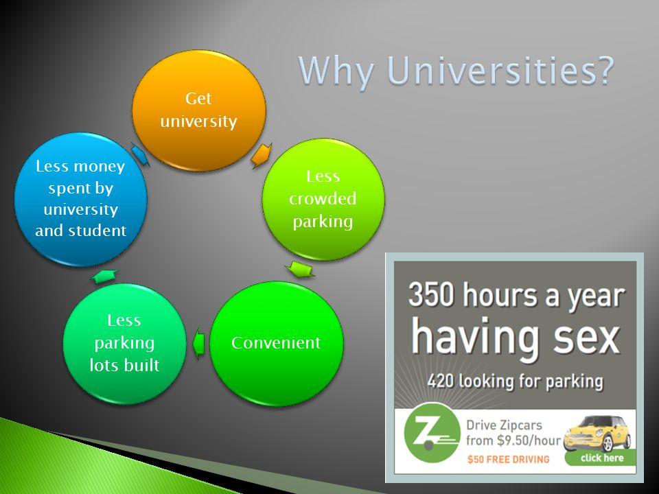 Get university Less crowded parking Convenient Less parking lots built Less money spent by university and student