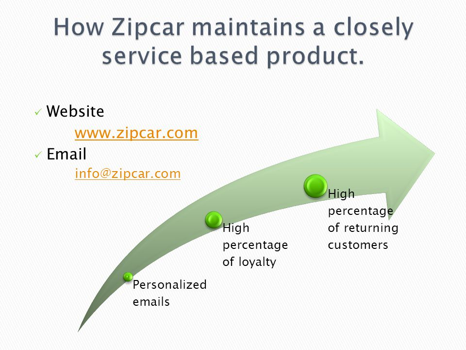 Website    Personalized  s High percentage of loyalty High percentage of returning customers