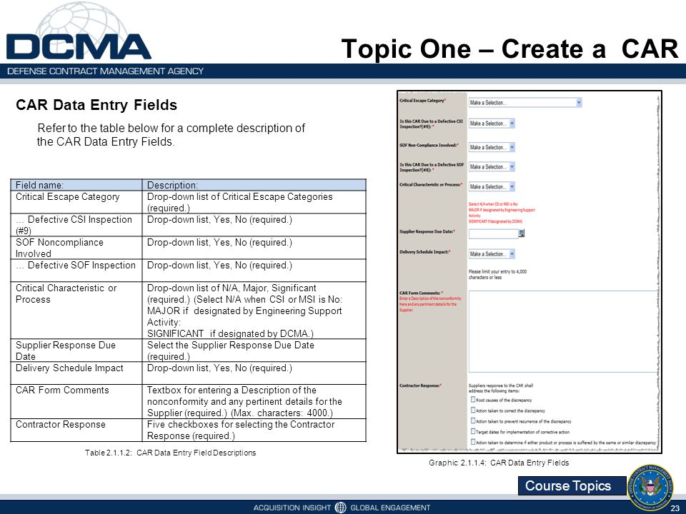 Course Topics CAR Data Entry Fields Topic One – Create a CAR 23 Field name:Description: Critical Escape CategoryDrop-down list of Critical Escape Categories (required.) … Defective CSI Inspection (#9) Drop-down list, Yes, No (required.) SOF Noncompliance Involved Drop-down list, Yes, No (required.) … Defective SOF InspectionDrop-down list, Yes, No (required.) Critical Characteristic or Process Drop-down list of N/A, Major, Significant (required.) (Select N/A when CSI or MSI is No: MAJOR if designated by Engineering Support Activity: SIGNIFICANT if designated by DCMA.) Supplier Response Due Date Select the Supplier Response Due Date (required.) Delivery Schedule ImpactDrop-down list, Yes, No (required.) CAR Form CommentsTextbox for entering a Description of the nonconformity and any pertinent details for the Supplier (required.) (Max.