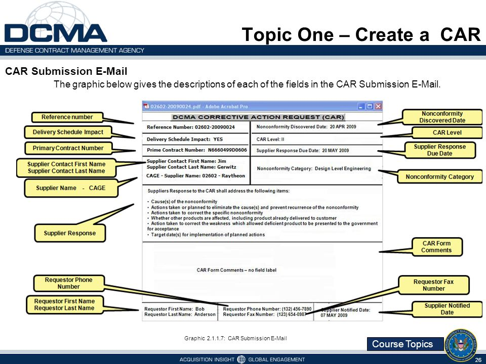 Course Topics 26 Topic One – Create a CAR Graphic 2.1.1.7: CAR Submission E-Mail CAR Submission E-Mail The graphic below gives the descriptions of each of the fields in the CAR Submission E-Mail.
