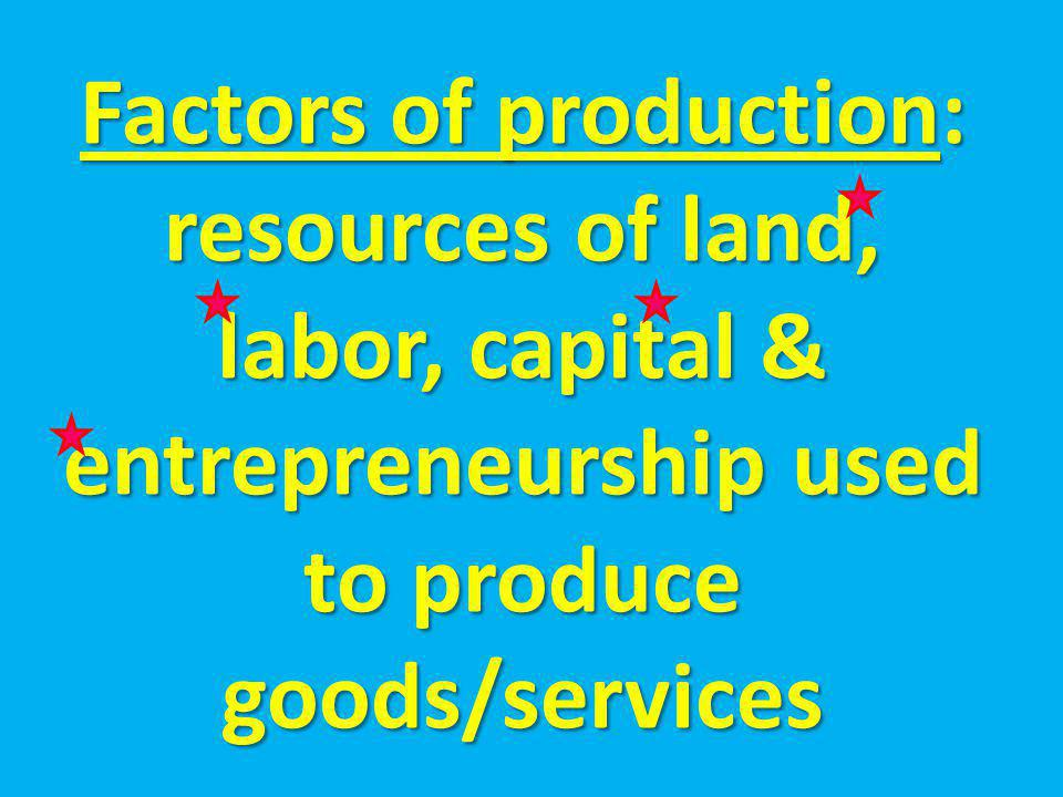 Factors of production: resources of land, labor, capital & entrepreneurship used to produce goods/services