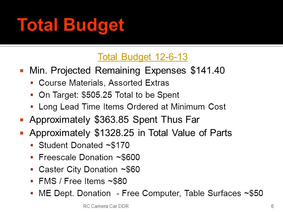 Total Budget 12-6-13 Min. Projected Remaining Expenses $141.40 Course Materials, Assorted Extras On Target: $505.25 Total to be Spent Long Lead Time I