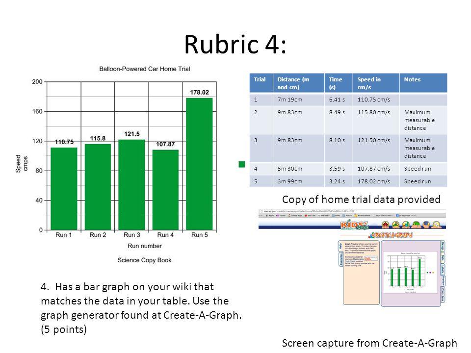 Rubric 4: TrialDistance (m and cm) Time (s) Speed in cm/s Notes 17m 19cm6.41 s110.75 cm/s 29m 83cm8.49 s115.80 cm/sMaximum measurable distance 39m 83c