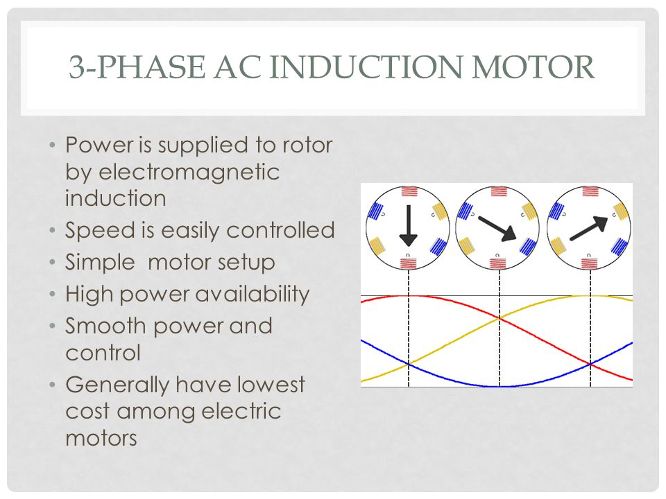 3-PHASE AC INDUCTION MOTOR Power is supplied to rotor by electromagnetic induction Speed is easily controlled Simple motor setup High power availabili