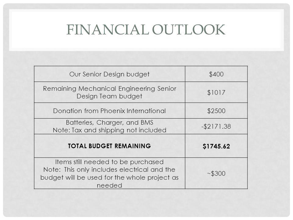FINANCIAL OUTLOOK Our Senior Design budget$400 Remaining Mechanical Engineering Senior Design Team budget $1017 Donation from Phoenix International$25