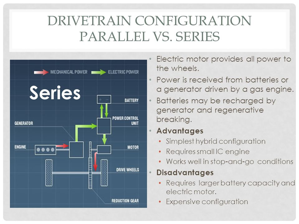 DRIVETRAIN CONFIGURATION PARALLEL VS. SERIES Series Electric motor provides all power to the wheels. Power is received from batteries or a generator d