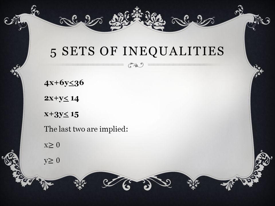5 SETS OF INEQUALITIES