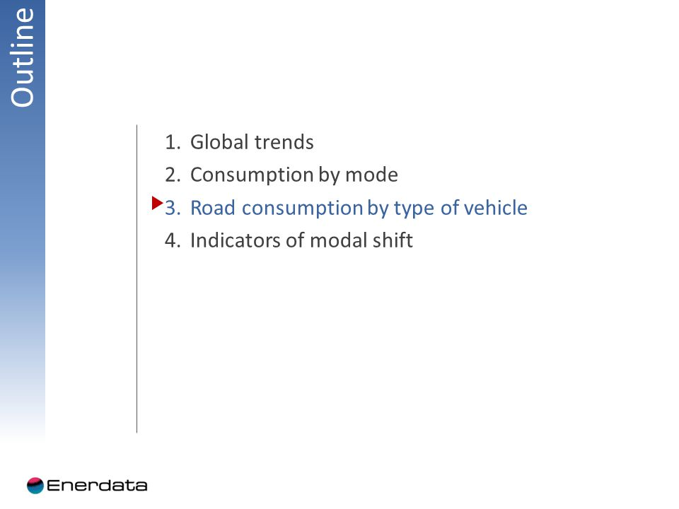 Outline 1.Global trends 2.Consumption by mode 3.Road consumption by type of vehicle 4.Indicators of modal shift