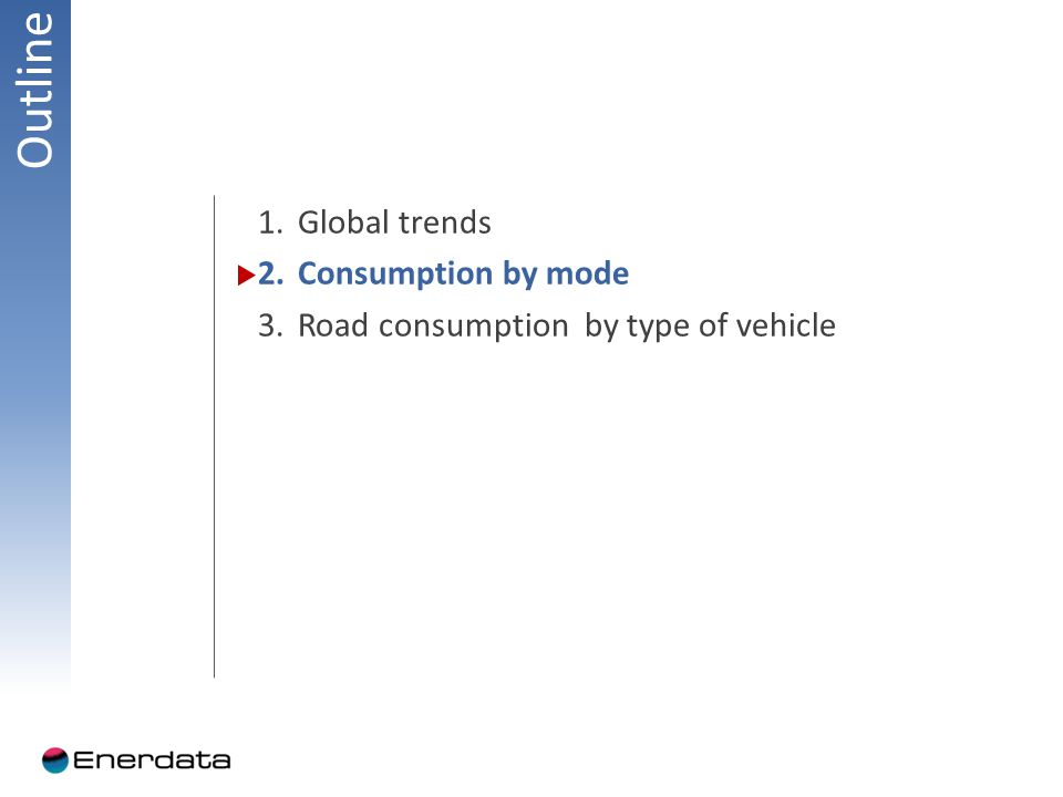 Outline 1.Global trends 2.Consumption by mode 3.Road consumption by type of vehicle