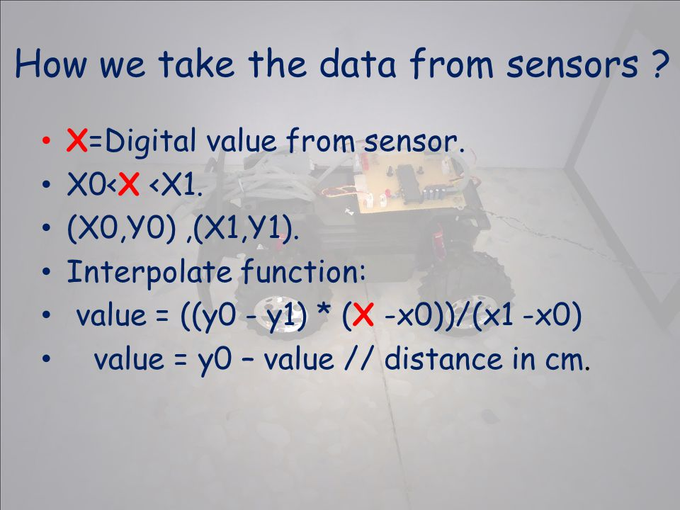 How we take the data from sensors . X=Digital value from sensor.