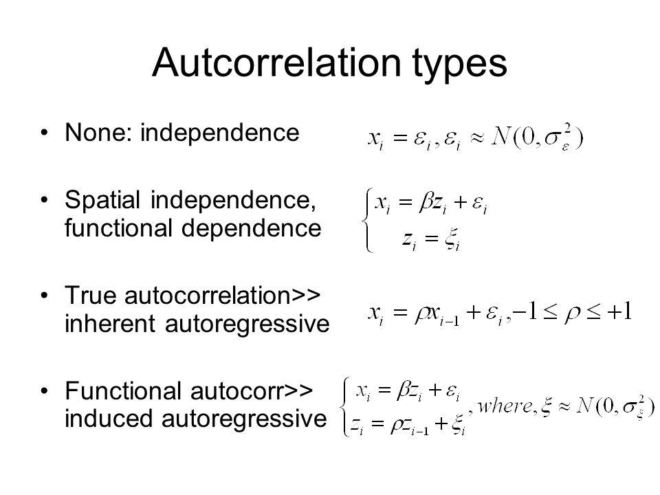 Autcorrelation types None: independence Spatial independence, functional dependence True autocorrelation>> inherent autoregressive Functional autocorr
