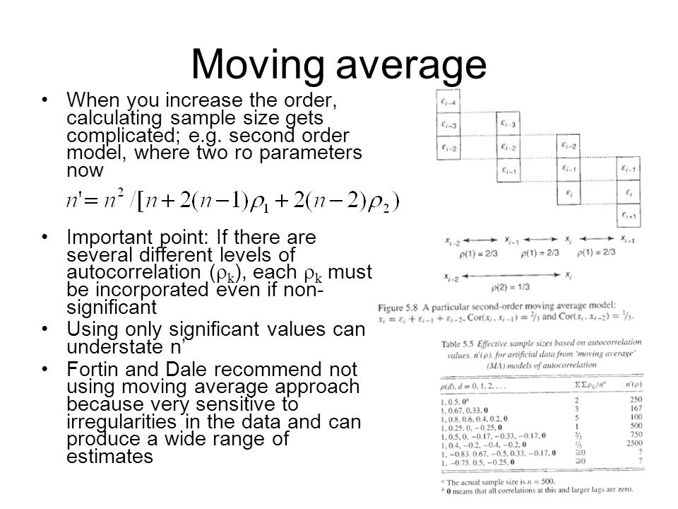 Moving average When you increase the order, calculating sample size gets complicated; e.g. second order model, where two ro parameters now Important p