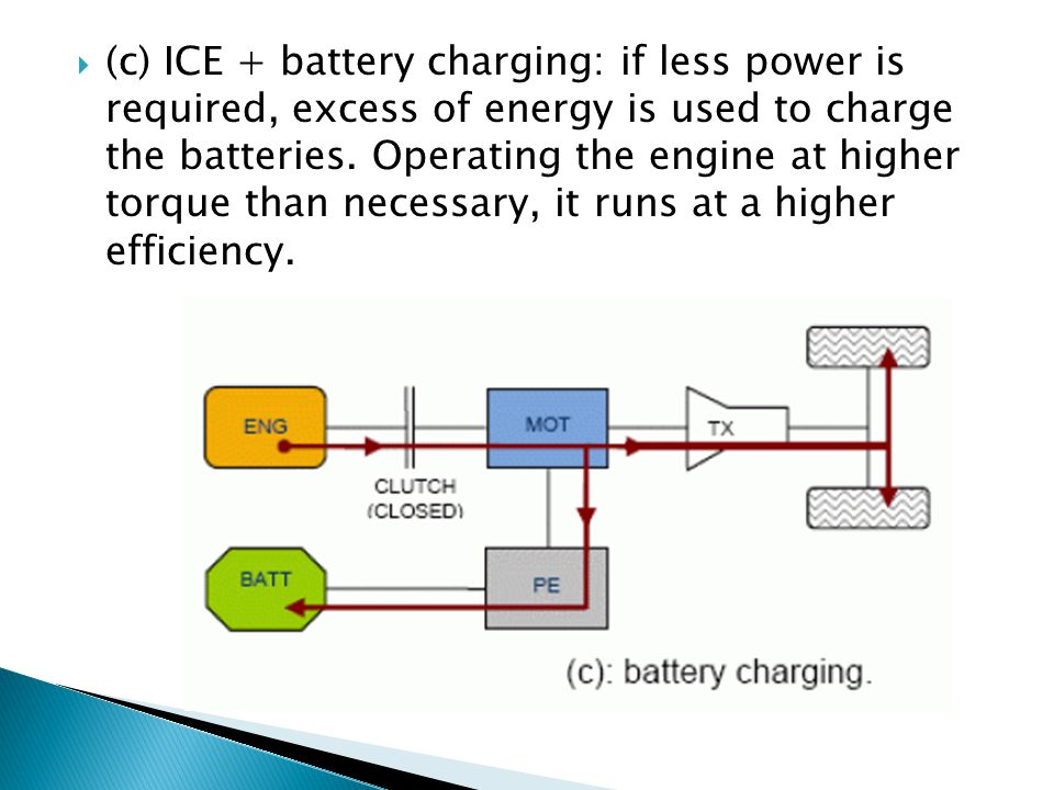 (c) ICE + battery charging: if less power is required, excess of energy is used to charge the batteries. Operating the engine at higher torque than ne