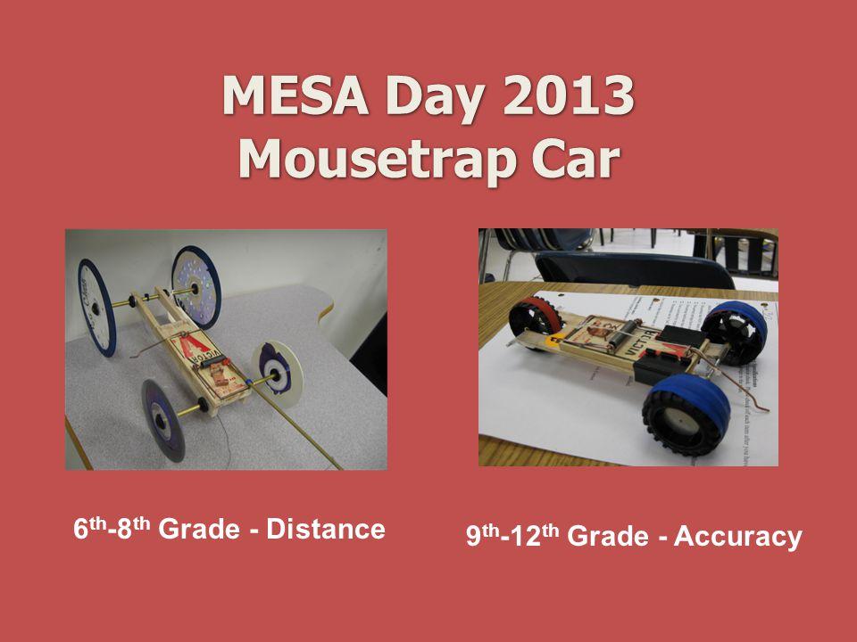 MESA Day 2013 Mousetrap Car 6 th -8 th Grade - Distance 9 th -12 th Grade - Accuracy