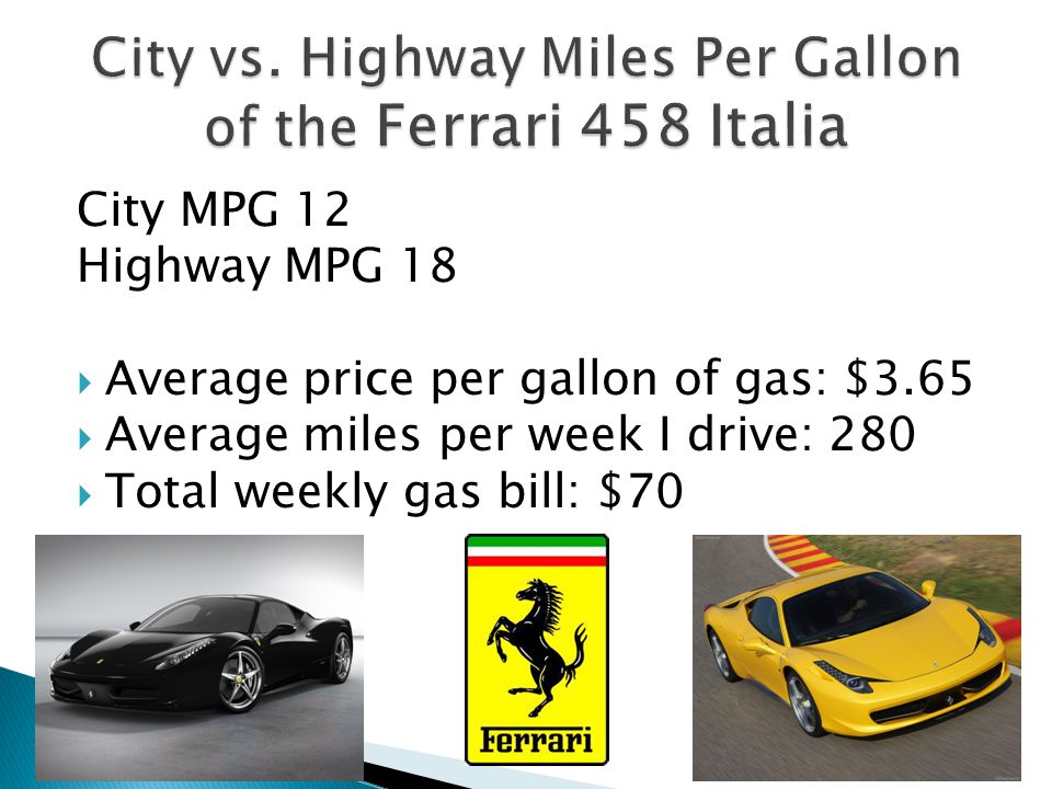 City MPG 12 Highway MPG 18 Average price per gallon of gas: $3.65 Average miles per week I drive: 280 Total weekly gas bill: $70