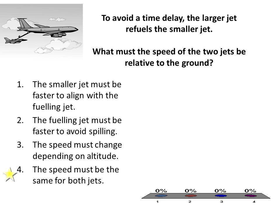 To avoid a time delay, the larger jet refuels the smaller jet. What must the speed of the two jets be relative to the ground? 1.The smaller jet must b