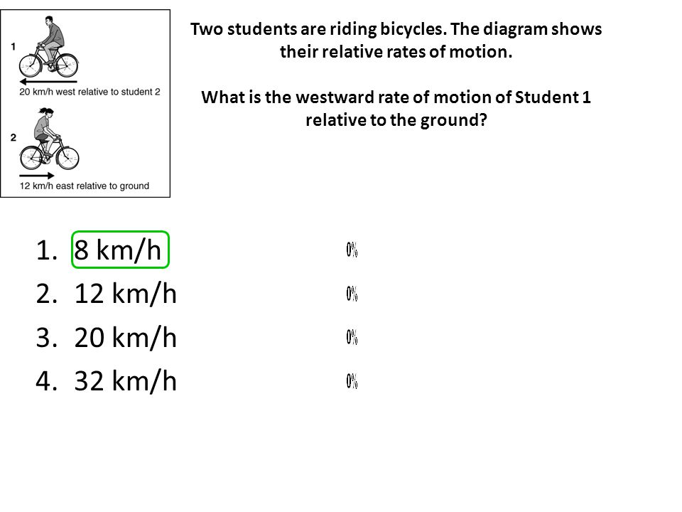 Two students are riding bicycles. The diagram shows their relative rates of motion. What is the westward rate of motion of Student 1 relative to the g