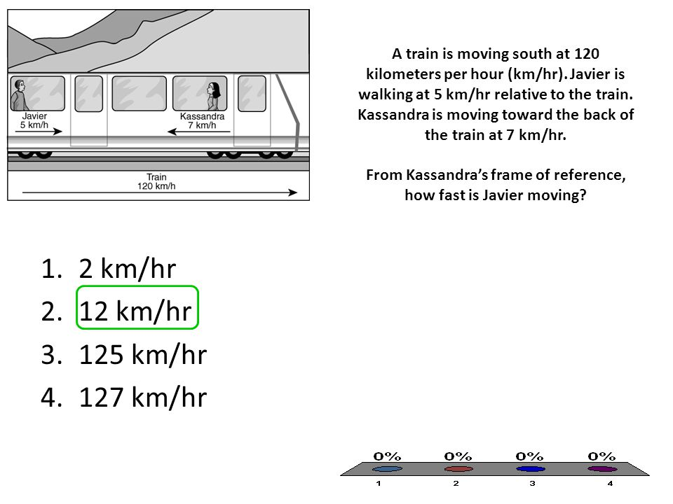 A train is moving south at 120 kilometers per hour (km/hr). Javier is walking at 5 km/hr relative to the train. Kassandra is moving toward the back of