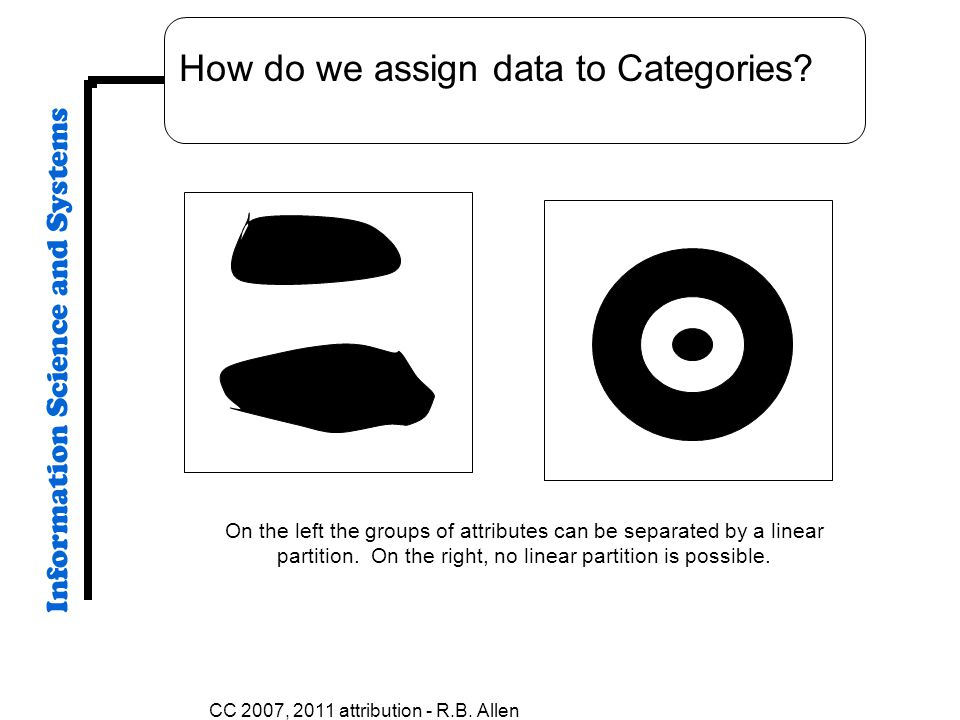 CC 2007, 2011 attribution - R.B. Allen How do we assign data to Categories.