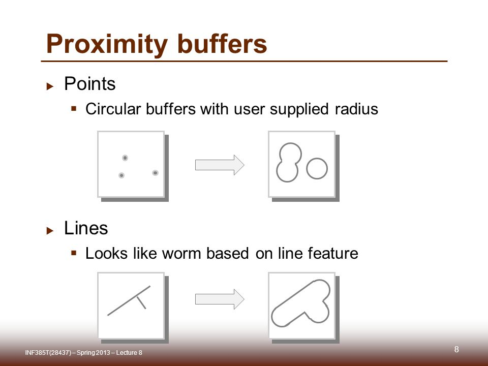 Proximity buffers Points Circular buffers with user supplied radius Lines Looks like worm based on line feature 8 INF385T(28437) – Spring 2013 – Lecture 8