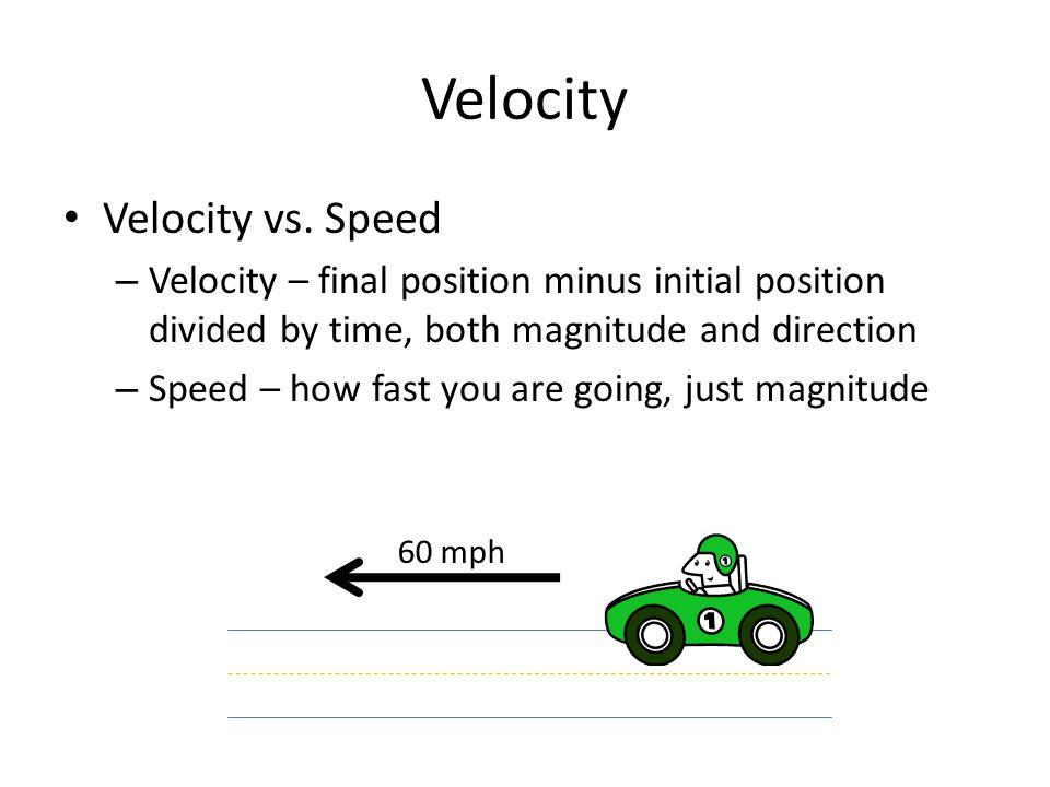 Velocity Velocity vs.