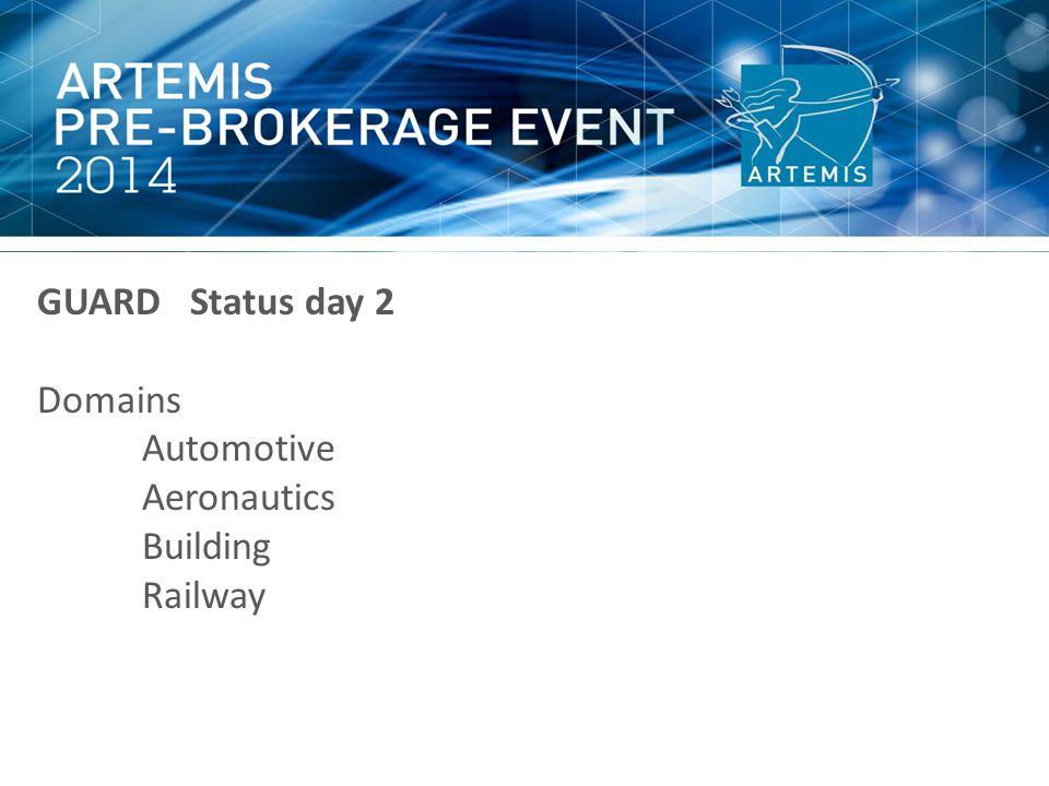 GUARD Status day 2 Domains Automotive Aeronautics Building Railway