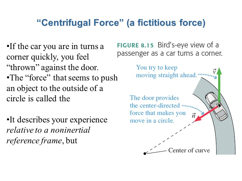 Centrifugal Force (a fictitious force) If the car you are in turns a corner quickly, you feel thrown against the door.