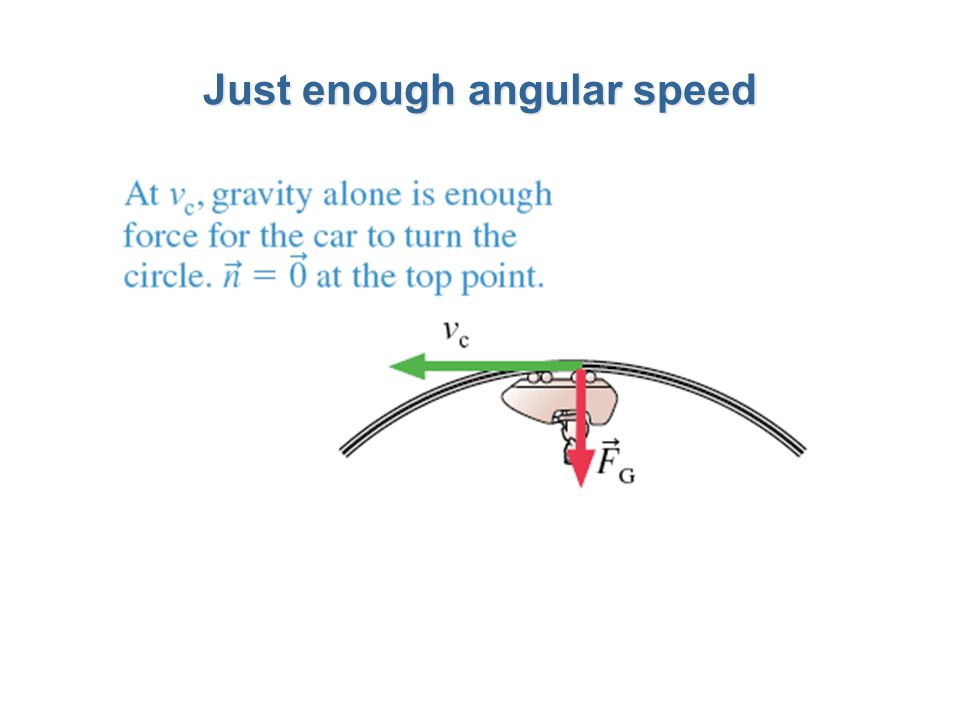 Just enough angular speed