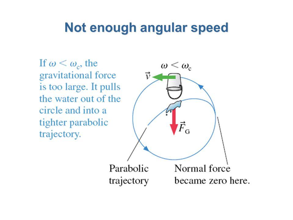 Not enough angular speed