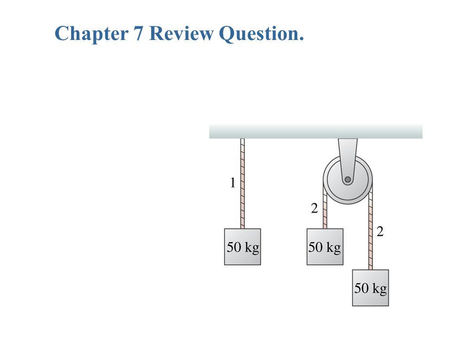 Chapter 7 Review Question.