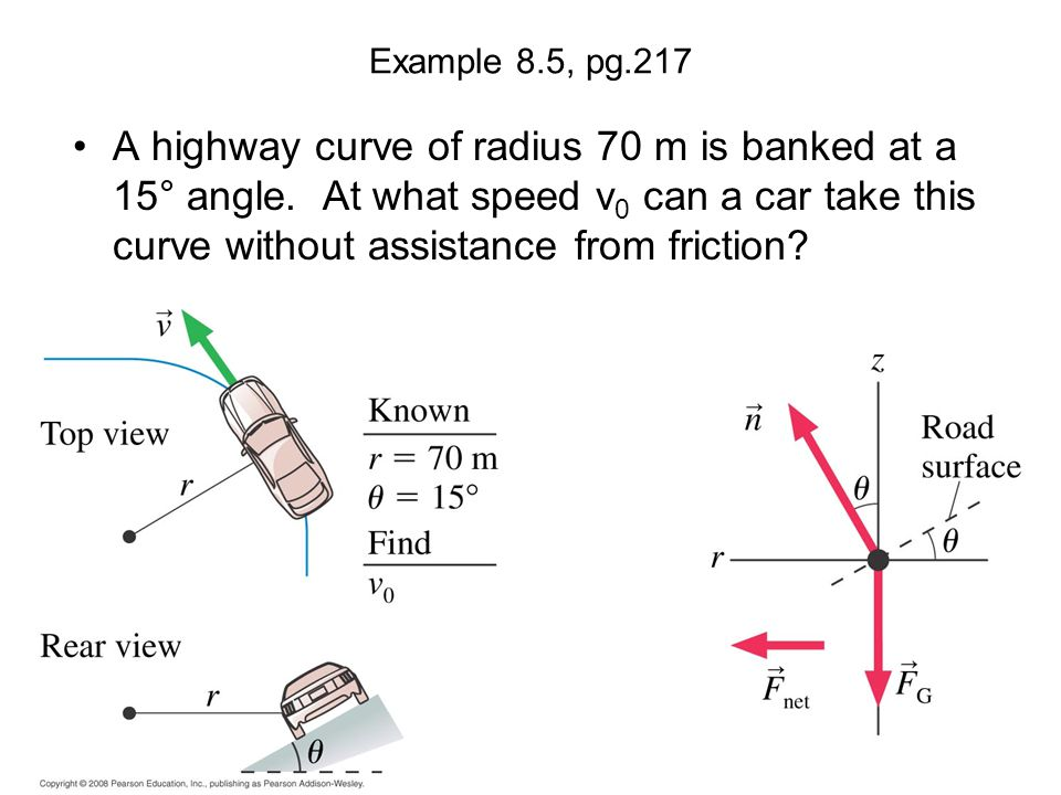 Example 8.5, pg.217 A highway curve of radius 70 m is banked at a 15° angle. At what speed v 0 can a car take this curve without assistance from frict