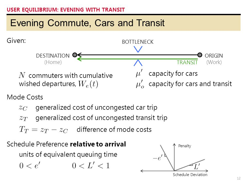 12 Evening Commute, Cars and Transit USER EQUILIBRIUM: EVENING WITH TRANSIT DESTINATION (Home) ORIGIN (Work) BOTTLENECK Given: TRANSIT capacity for cars capacity for cars and transit commuters with cumulative wished departures, generalized cost of uncongested car trip generalized cost of uncongested transit trip Mode Costs difference of mode costs Schedule Preference relative to arrival units of equivalent queuing time Penalty Schedule Deviation