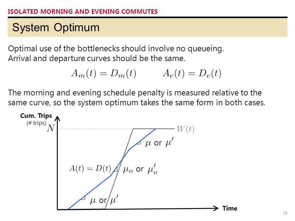 18 System Optimum ISOLATED MORNING AND EVENING COMMUTES Optimal use of the bottlenecks should involve no queueing. Arrival and departure curves should