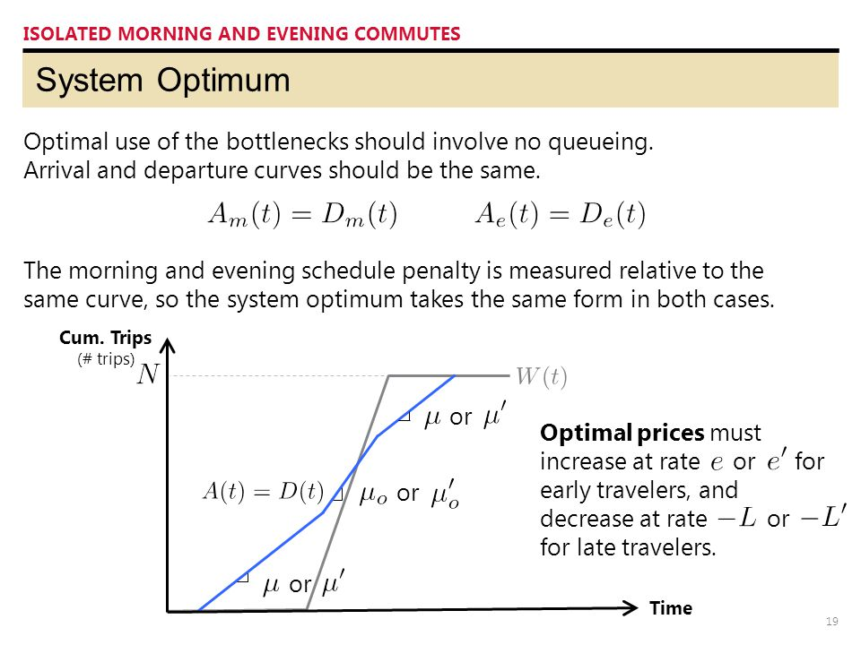 19 System Optimum ISOLATED MORNING AND EVENING COMMUTES Optimal use of the bottlenecks should involve no queueing.