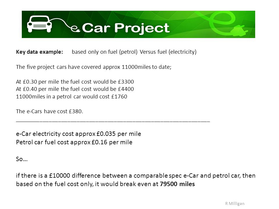 Key data example: based only on fuel (petrol) Versus fuel (electricity) The five project cars have covered approx 11000miles to date; At £0.30 per mile the fuel cost would be £3300 At £0.40 per mile the fuel cost would be £ miles in a petrol car would cost £1760 The e-Cars have cost £380.