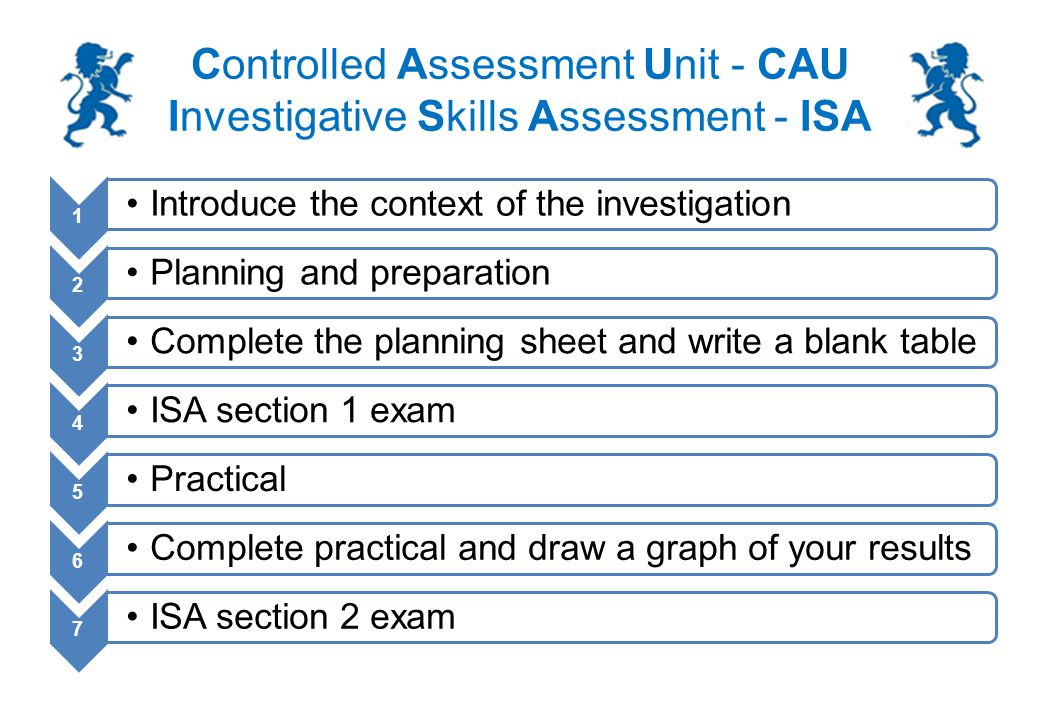 Controlled Assessment Unit - CAU Investigative Skills Assessment - ISA 3 Complete the planning sheet and write a blank table All these tables scored full marks