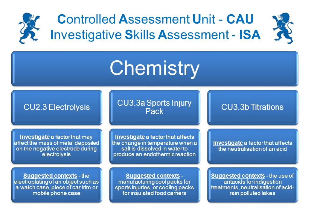 Controlled Assessment Unit - CAU Investigative Skills Assessment - ISA Method(s): Briefly outline a possible method that could be used to collect useful data to investigate the hypothesis.
