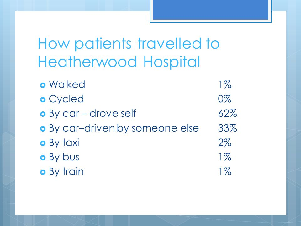 How patients travelled to Heatherwood Hospital Walked1% Cycled0% By car – drove self 62% By car–driven by someone else33% By taxi2% By bus1% By train1%