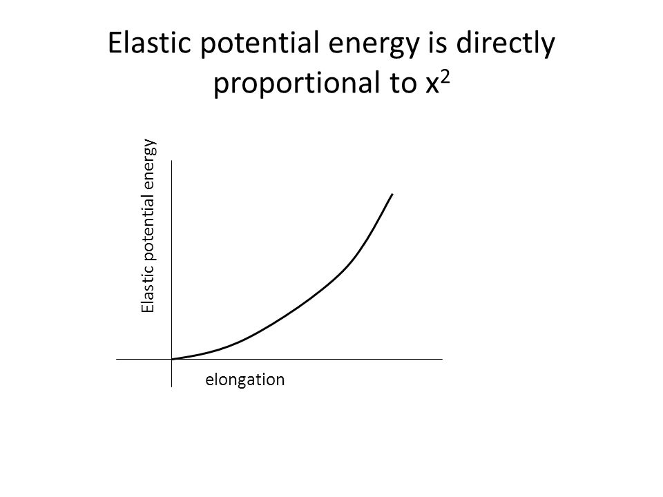 Elastic potential energy is directly proportional to x 2 elongation Elastic potential energy