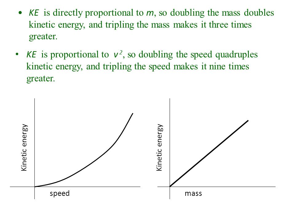 Sample Problem 5B A 7.00 kg bowling ball moves at 3.00 m/s.