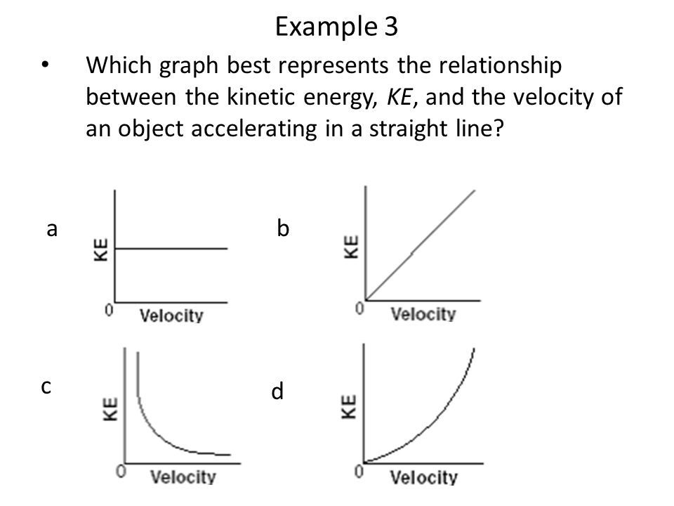 Example 3 Which graph best represents the relationship between the kinetic energy, KE, and the velocity of an object accelerating in a straight line?