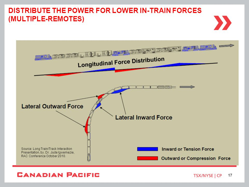DISTRIBUTE THE POWER FOR LOWER IN-TRAIN FORCES (MULTIPLE-REMOTES) Source: Long Train/Track Interaction Presentation, by. Dr. Jude Igwemezie, RAC Confe