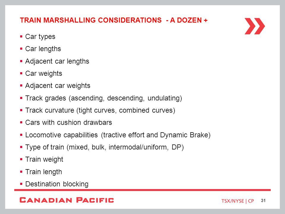 TRAIN MARSHALLING CONSIDERATIONS - A DOZEN + Car types Car lengths Adjacent car lengths Car weights Adjacent car weights Track grades (ascending, desc