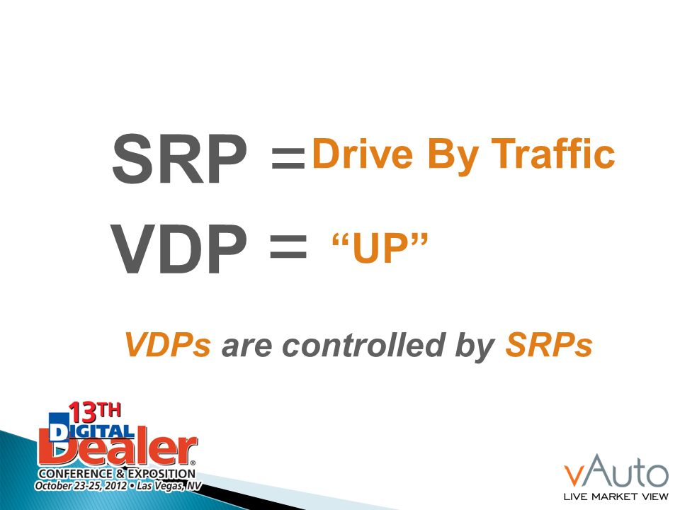 VDPs are controlled by SRPs We absolutely need to understand these new metrics SRP Drive By Traffic = VDP UP =