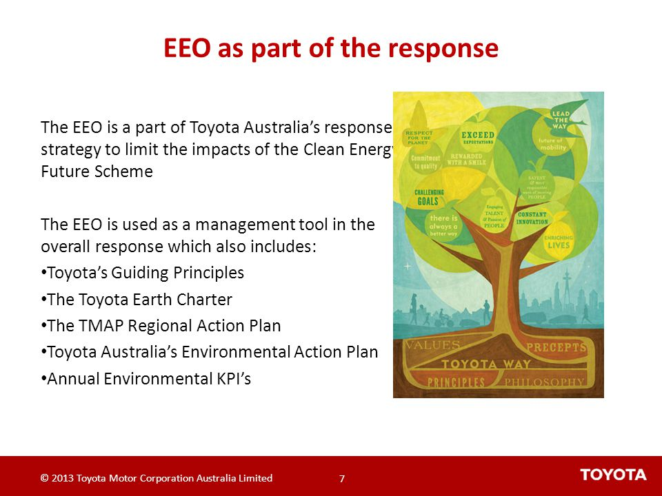 © 2013 Toyota Motor Corporation Australia Limited 8 8 TMCA Activity – Axe the Tax To encourage Energy Efficiency in manufacturing, TMCA had an Axe the Tax campaign in 2012 to: Implement Actions to reduce the impact of the CEFS Offset additional cost through identified savings Encourage all Shops to put forward Energy Efficiency Initiatives